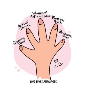 5 Love Language Dalam Digital Marketing