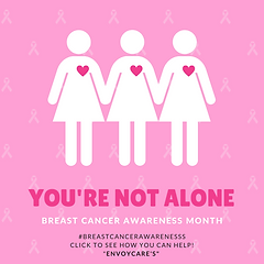 Pink Ribbon Icons Breast Cancer Awarenes