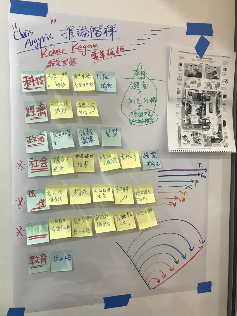 分析解譯共有歷史