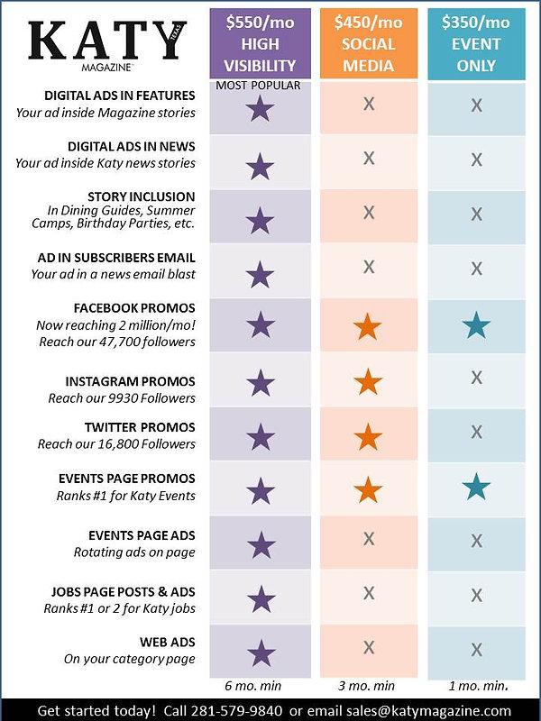 Katy Magazine Rates & Offerings.jpg