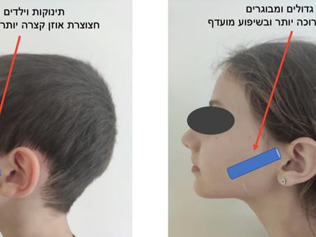 על אטימות באוזניים, תת תפקוד חצוצרת האוזן (eustachian tube) וניתוחי צנתור חצוצרת האוזן (טובופלסטי)