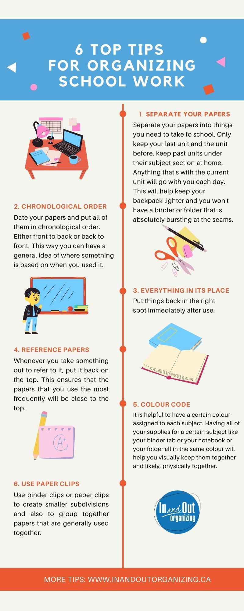 Downloadable Infographic of 6 tips for organizing paperwork