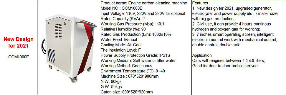 Specification of CCM1000E.JPG