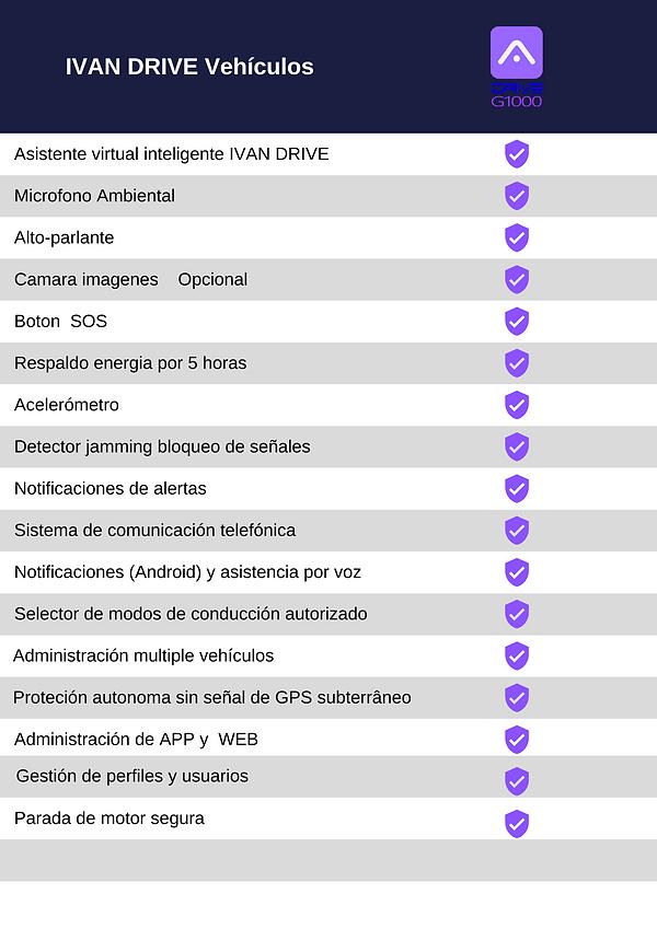 Integraciones G1000 (1).png