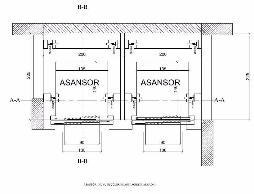 Asansör Avan Projesi