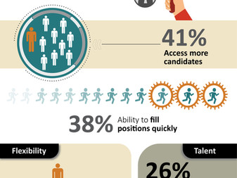 Benefits of Hiring a Staffing Firm