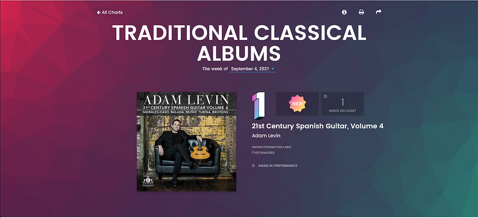 ADAM LEVIN 21_#1_LARGE BANNER.png