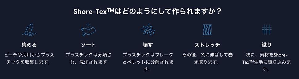 スクリーンショット 2020-03-25 17.59.20.png