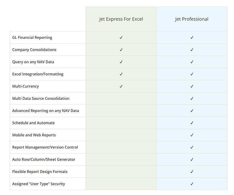 Jet Reports Promo / Discount
