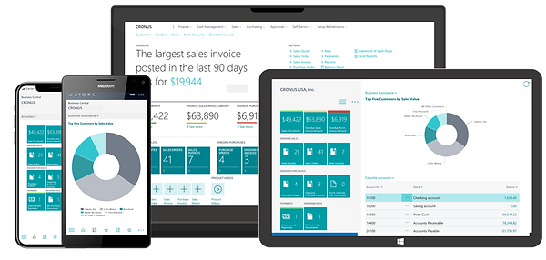 Microsoft Dynamics 365 Business Central ERP for Consumer Goods Manufacturing