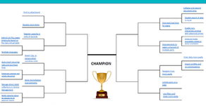 Dynamics 365 Business Central March Madness Bracket