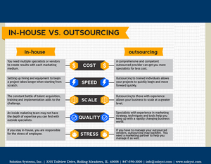 in-house-vs-outsourcing-infographics.png