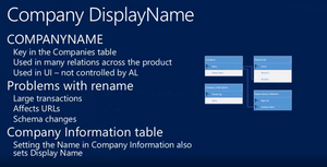 NAV 2018 - What's New - Company Display Name