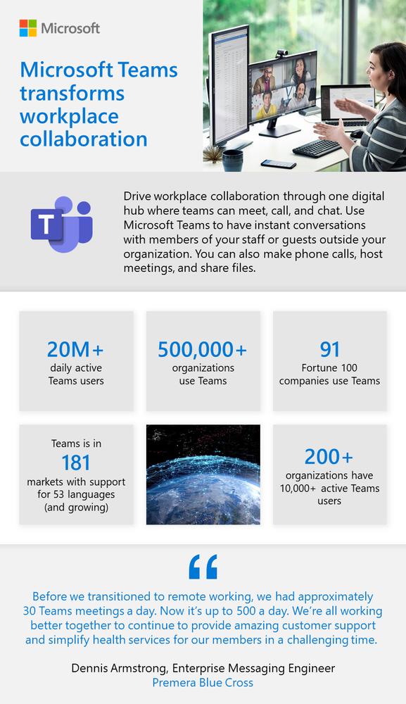 Microsoft Teams transforms workplace collaboration