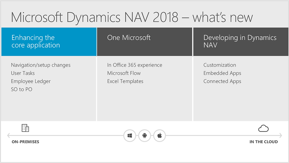NAV 2018 Features