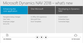 What's New in Microsoft Dynamics NAV 2018