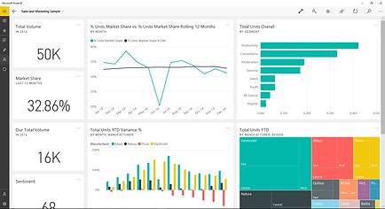 Create stunning data analytics visuals with Power BI