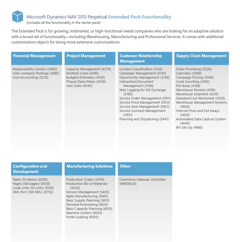 Microsoft-Dynamics-NAV-2013-Extended-Pack.png