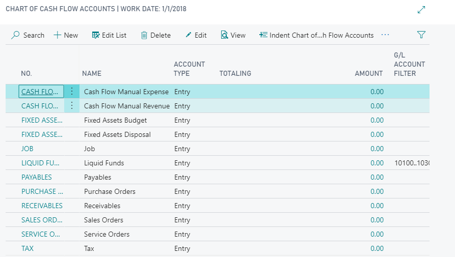 Setup Cash Flow Chart of Accounts – defines each type of cash inflow/outflow that you would like to track.