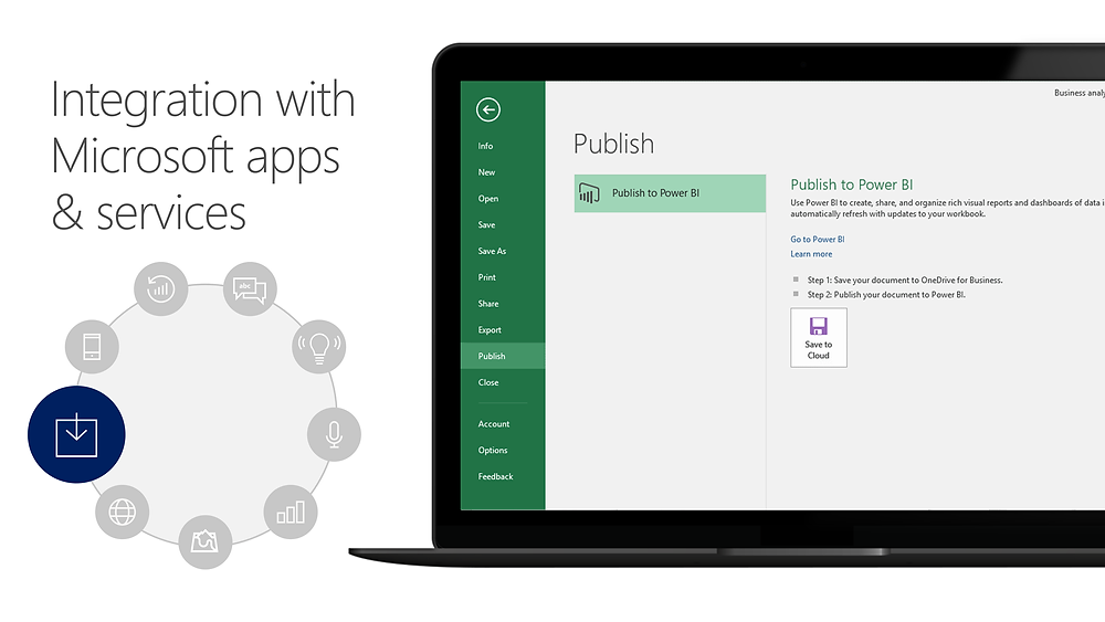 Power BI integrates with Microsoft apps and services