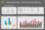 Power BI for the Manfacturing Industry