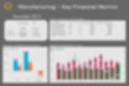 Power BI for the Rubber and Plastics Industry