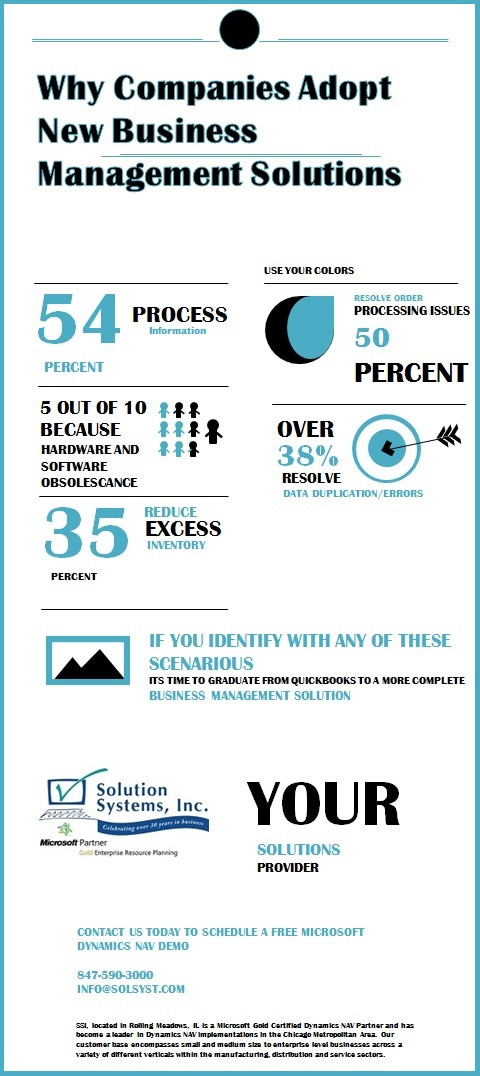 Why Companies Adopt New Business Management Solutions Infographic.jpg