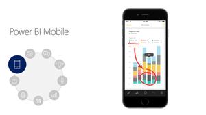 Power BI Mobile Capabilities