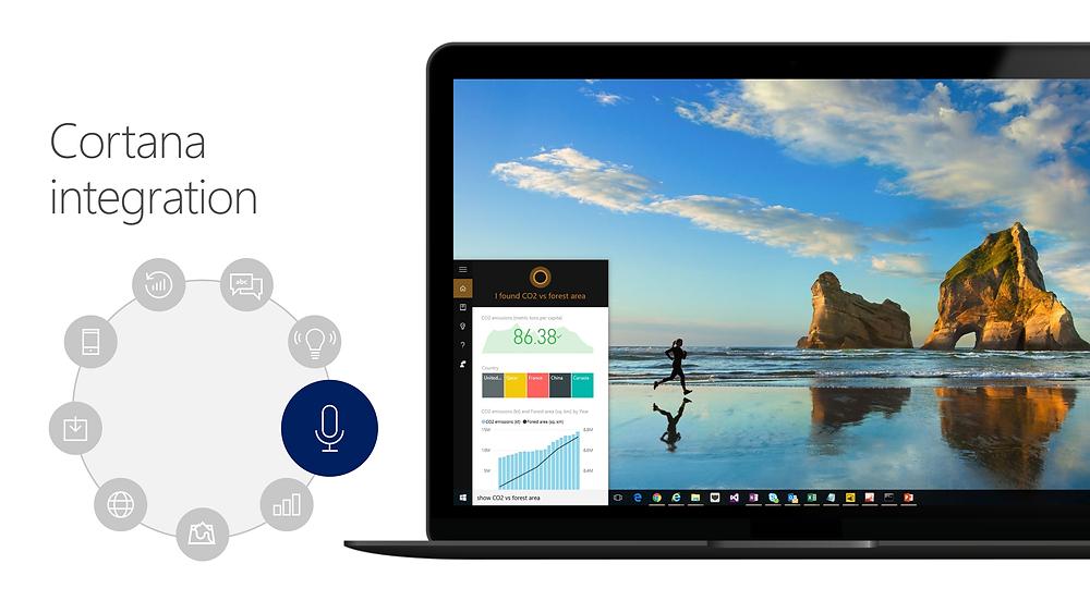 Power BI Cortana Integration