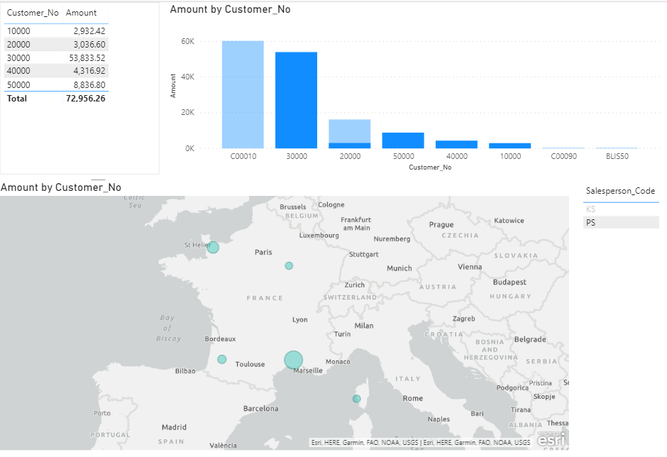 Creating report visualization in Power BI desktop from Business Central data.