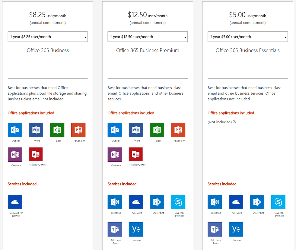 Microsoft Office 365 Business Pricing