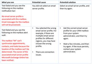 Microsoft Dynamics CRM mailboxes
