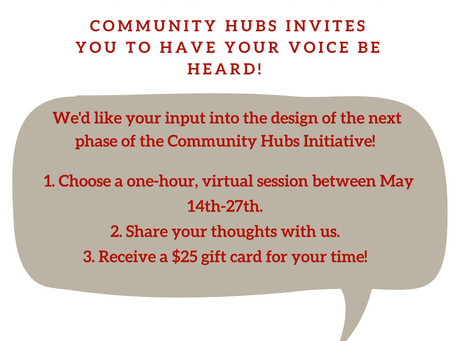 Calling All Residents ! Share your thoughts and receive a 25$ gift card .