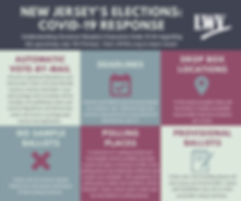 Vote NJ ballot Update 2020-05.png