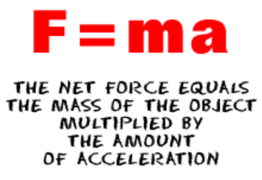 Force equation is Force = Mass*Acceleration
