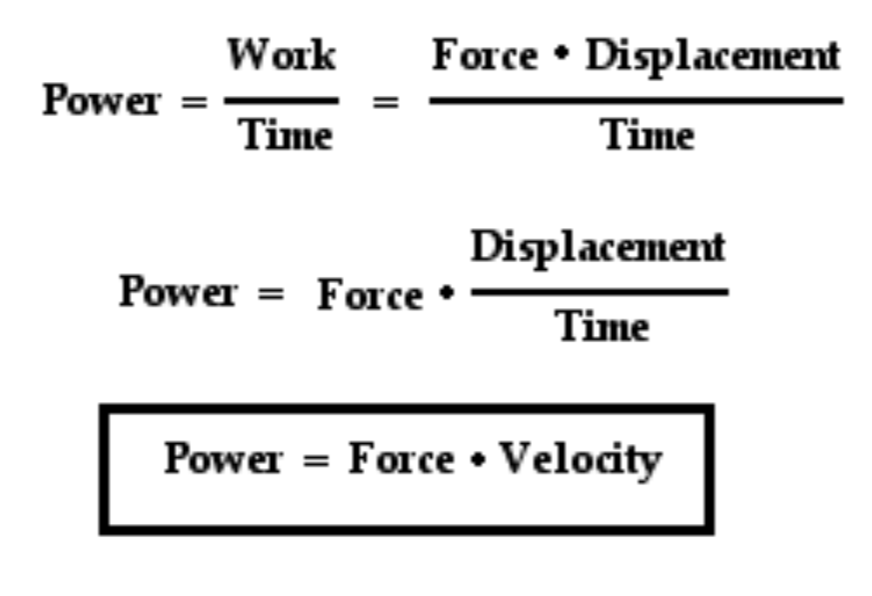 Power equation is Power = Force*Velocity