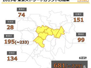 2019冬 東京ストリートカウントの集計結果発表!