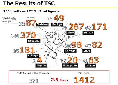 201705_TSC result.jpg