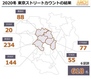 2020冬・東京ストリートカウントの集計結果発表