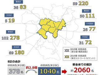 2019夏・東京ストリートカウントの結果(東京都発表との比較)