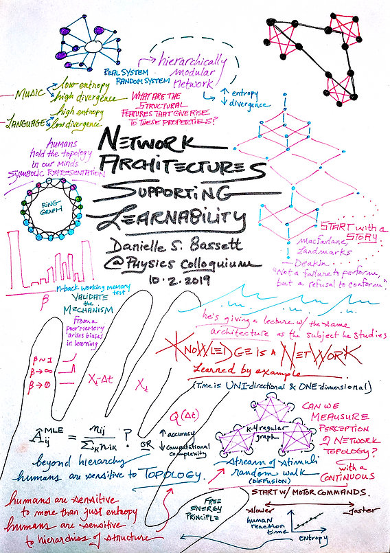 NetworkArchitecturesSupportLearnability.