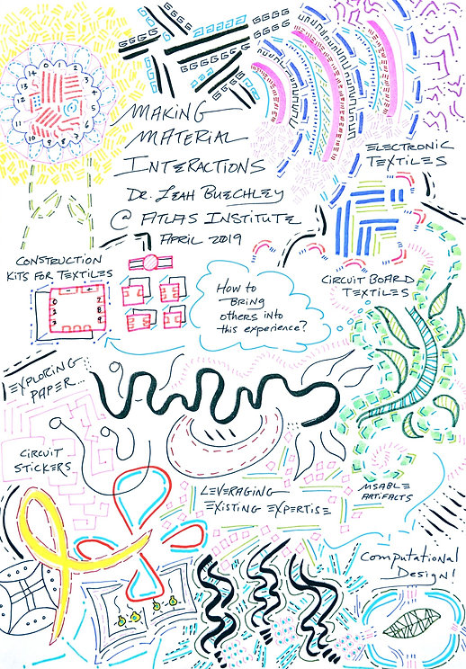 """A line art sketch that Layne Jackson Hubbard drew while at Dr. Leah Beuchley's ATLAS talk on """"Making Material Interactions."""""""