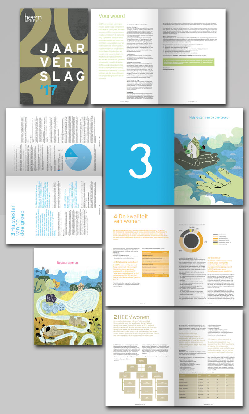 Overview lay out annual report