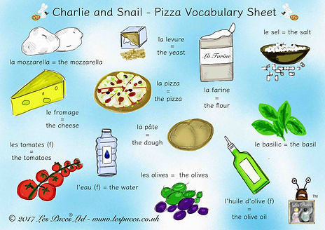 French pizza food ingredients Vocabulary sheet, Food words in French, French vocabulary for food and pizzas, ingredients for a pizza in French, Les Puces vocabulart sheet for pizza ingredients in French