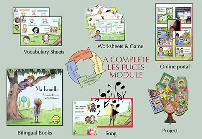 Les Puces French and English Classes for Kids aged 3-11 Years, bilingual books, French worksheets for primary school children, French songs for kids, Projects for children to learn French, Zoom classes, Private Zoom French classes, Private French classes by Zoom, Group Zoom classes, Group French classes, hybrid courses, online courses, postal pack, French vocabulary, French learning, fun, flexible, learning,   activity boxes, French activity pack, French books, French song downloads, French MP3 storiesFrench MP3 songs, Yoto French, Yoto downloads in French, French home learning, French catch-up classes, Les Puces language learning, Les Puces method, Mandie Davis, Learn French