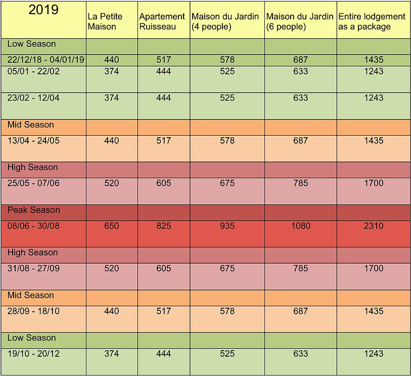 MRisseau Prices 2019.jpg