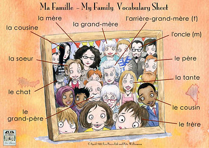 French vocabulary sheet the family families relationships for children, The Family in French, French vocabulary for my family, all about my family in French, Vocabulary for a family in French, Les Puces voicabulary sheet for my family in French