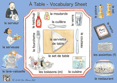 French English Vocabulary sheet for At the table