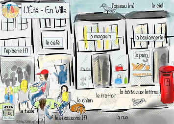 In the town French vocabulary, in town french words, french vocabulary for the town, Les Puces Summer vocabulary sheet in the town. French words for the town