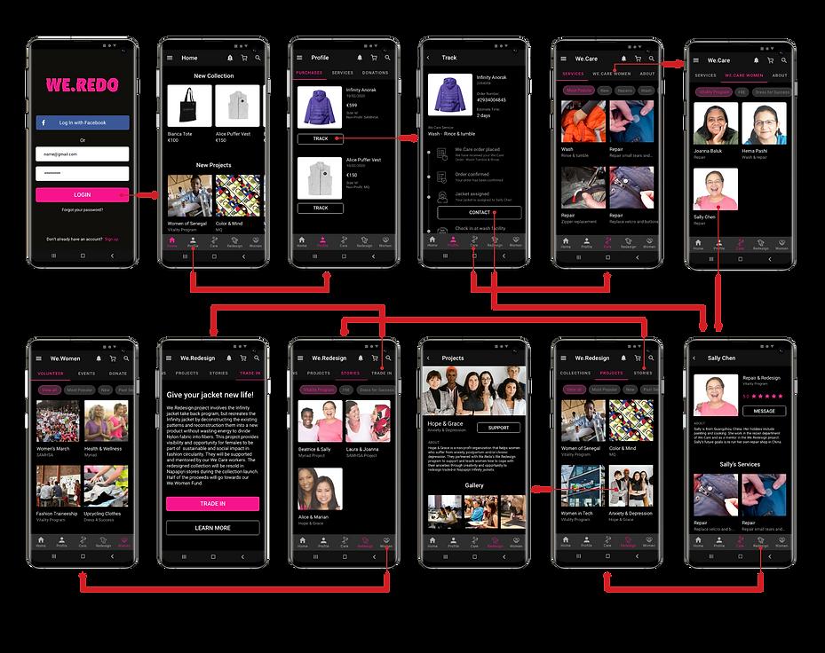 Weredo_full app flow.png